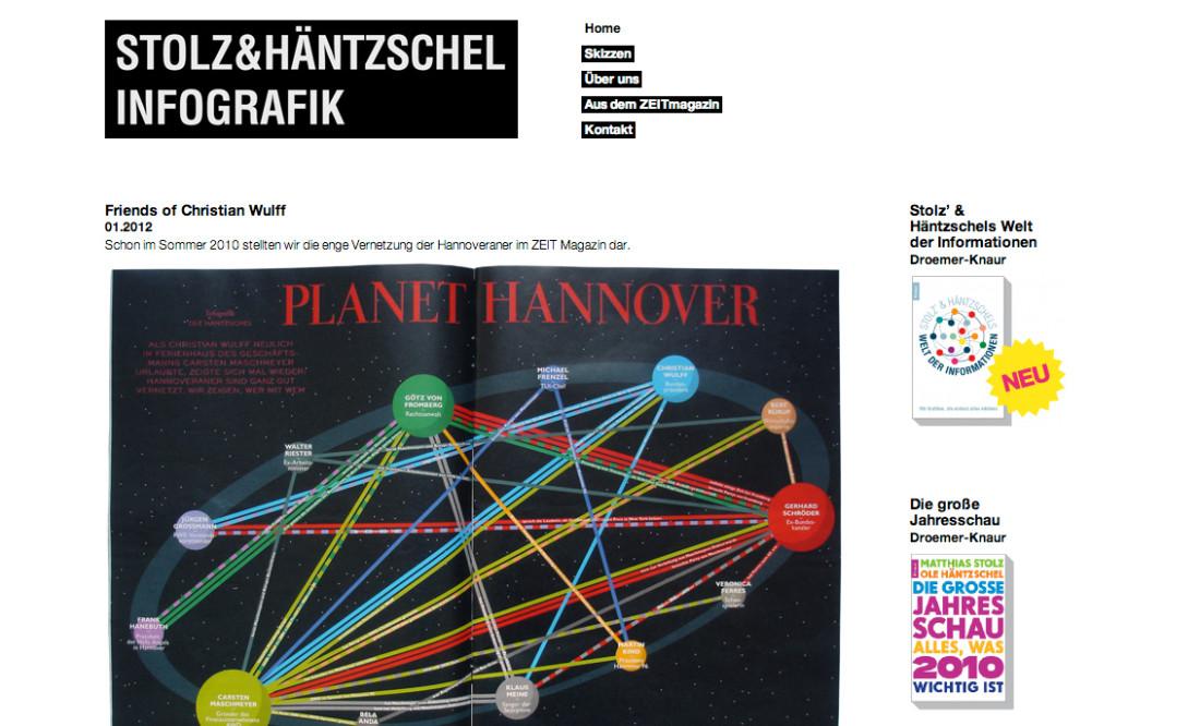 stolz_haentzschel